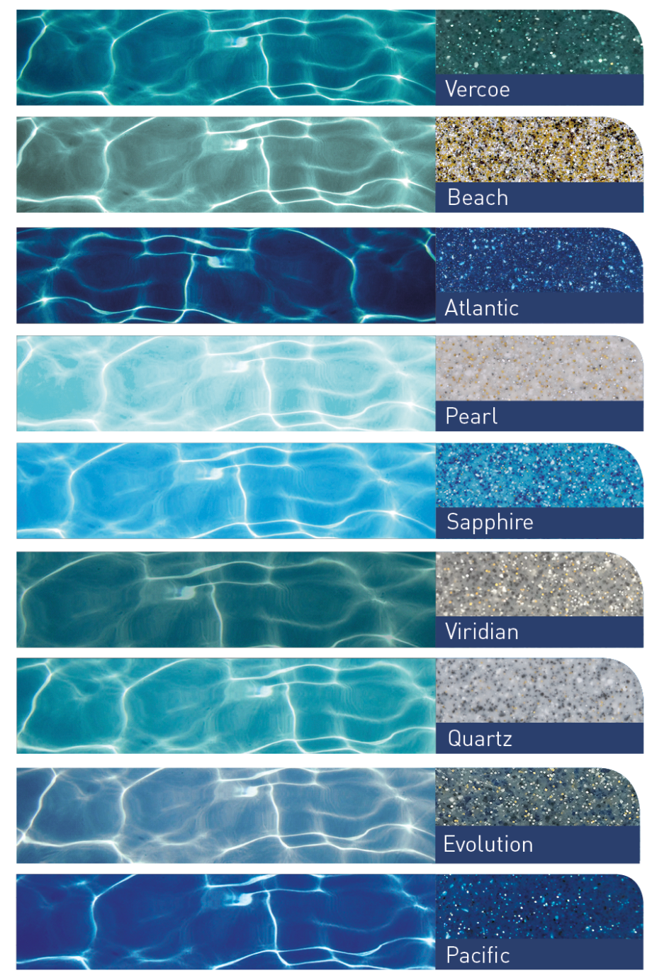 Fibreglass Pool Colours Bi Luminate Ceramic Range